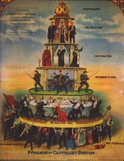 PyramidSystem